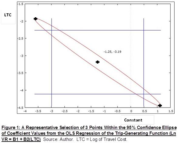 Precision ZTCM Figure 1