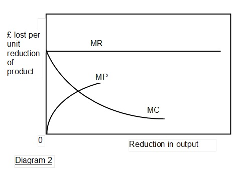 pollution-control-output-2