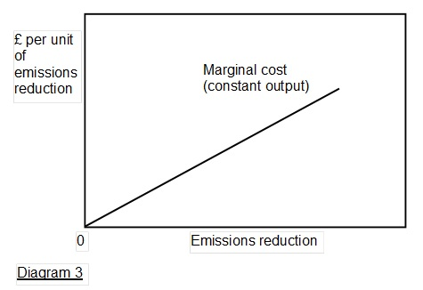 pollution-control-output-3